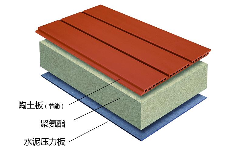 陶土板+聚氨酯+水泥压力板
