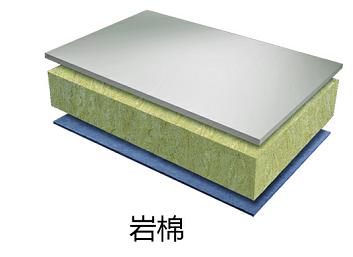 铝板+岩棉+水泥压力板