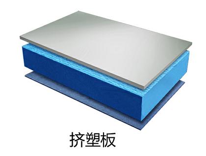 铝板+挤塑板+水泥压力板