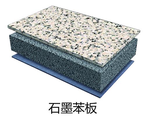 陶瓷板+石墨苯板+水