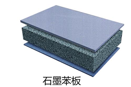 硅酸钙板+石墨苯板+水泥压力板