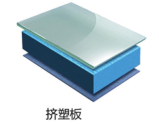 玻璃板+挤塑板+水泥压力板
