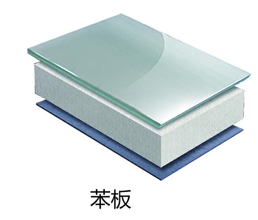玻璃板+苯板+水泥压力板