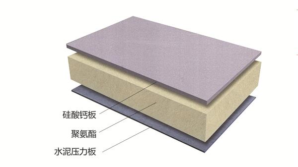 硅酸钙保温复合板