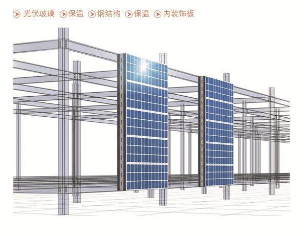 玻璃板装配式墙板